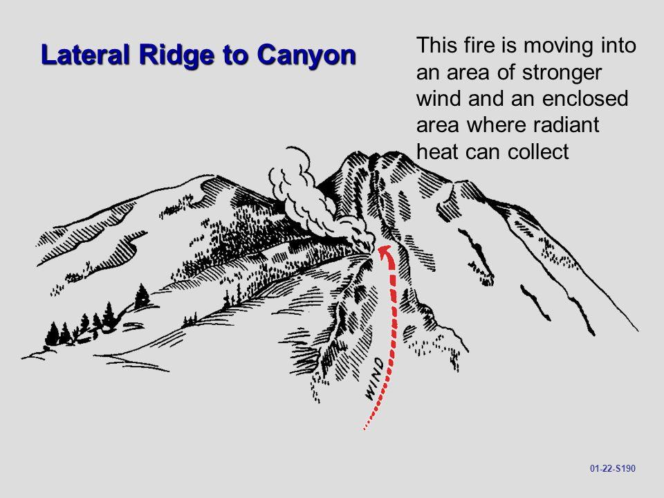 Lateral Ridge to Canyon