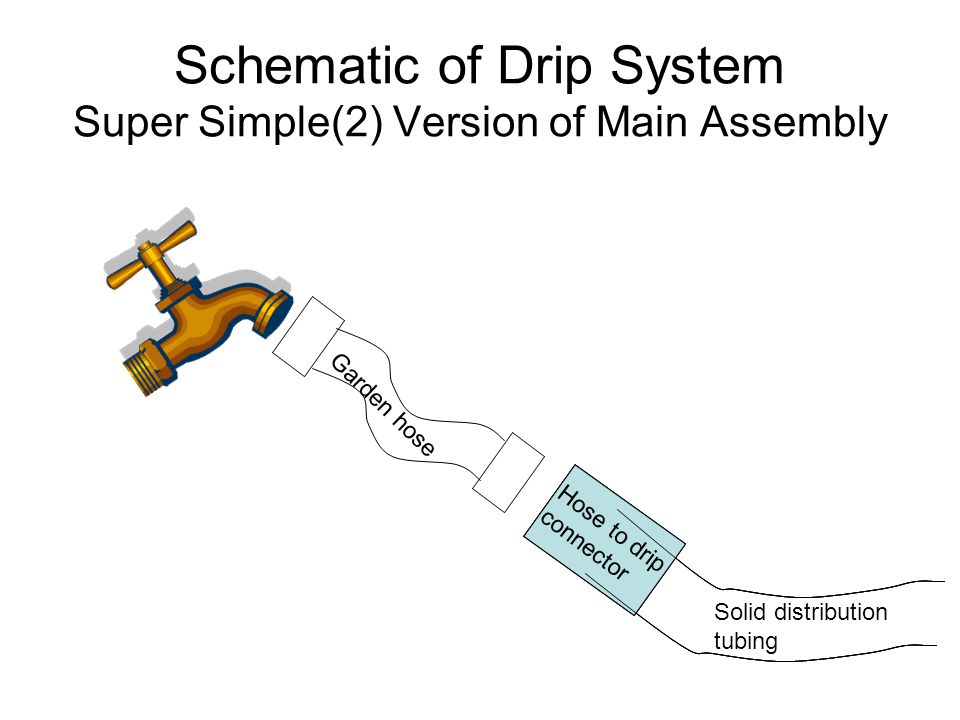 Schematic of Drip System Super Simple(2) Version of Main Assembly