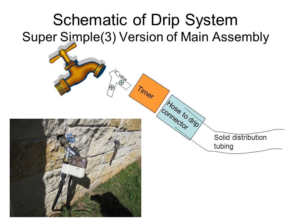 Schematic of Drip System Super Simple(3) Version of Main Assembly