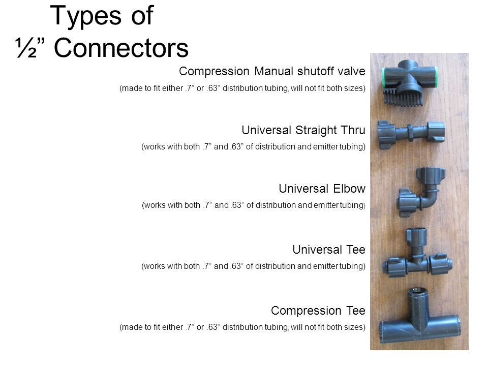 Types of ½ Connectors Compression Manual shutoff valve