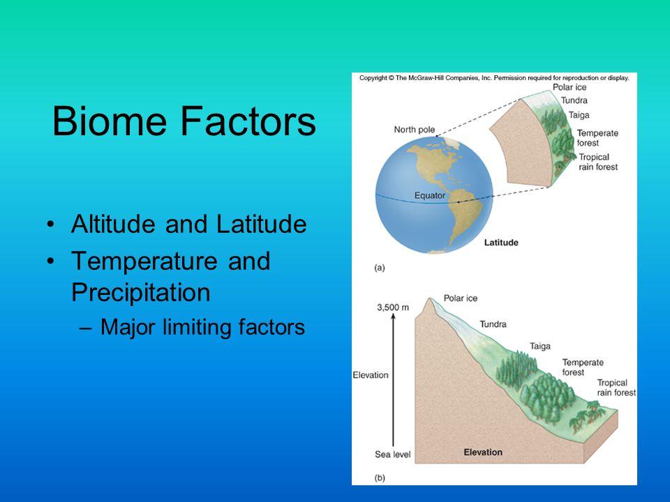 Biome Factors Altitude and Latitude Temperature and Precipitation