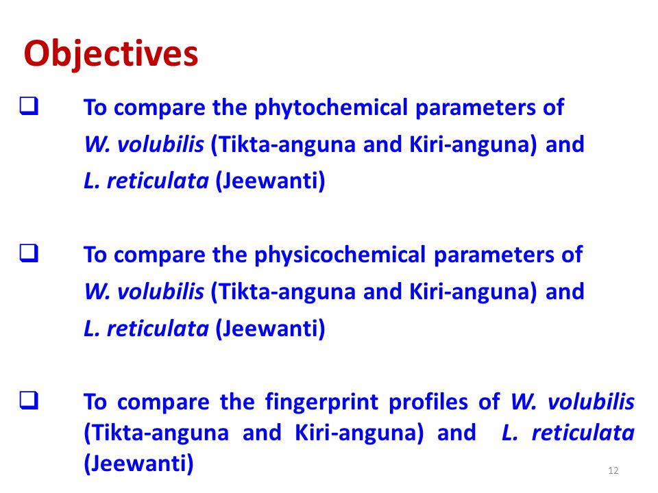 Objectives To compare the phytochemical parameters of