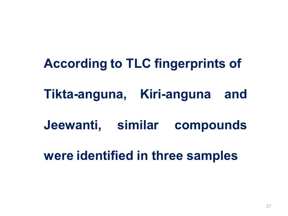 According to TLC fingerprints of