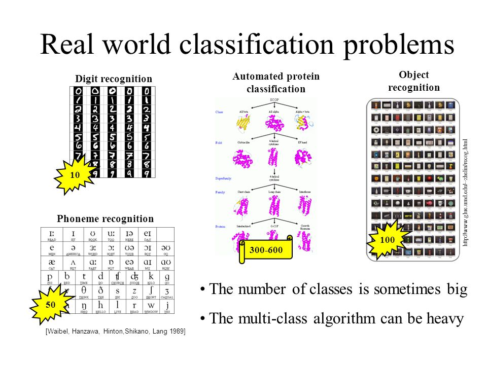 Real world classification problems