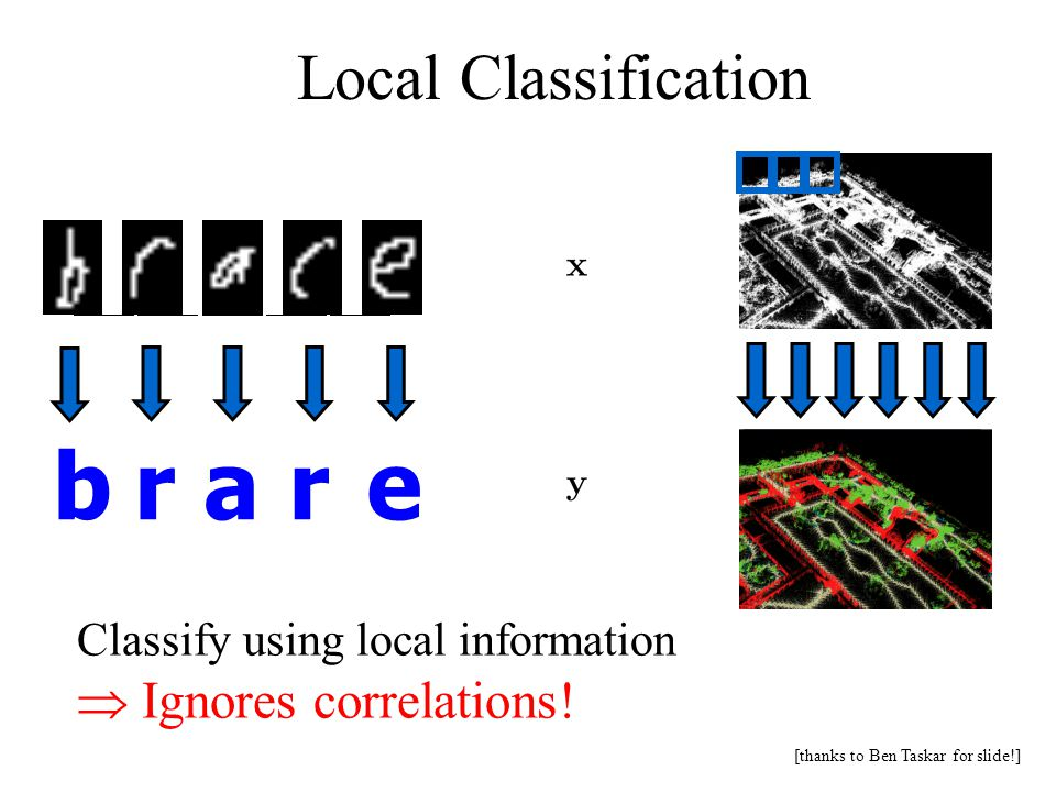 b r a r e Local Classification  Ignores correlations!