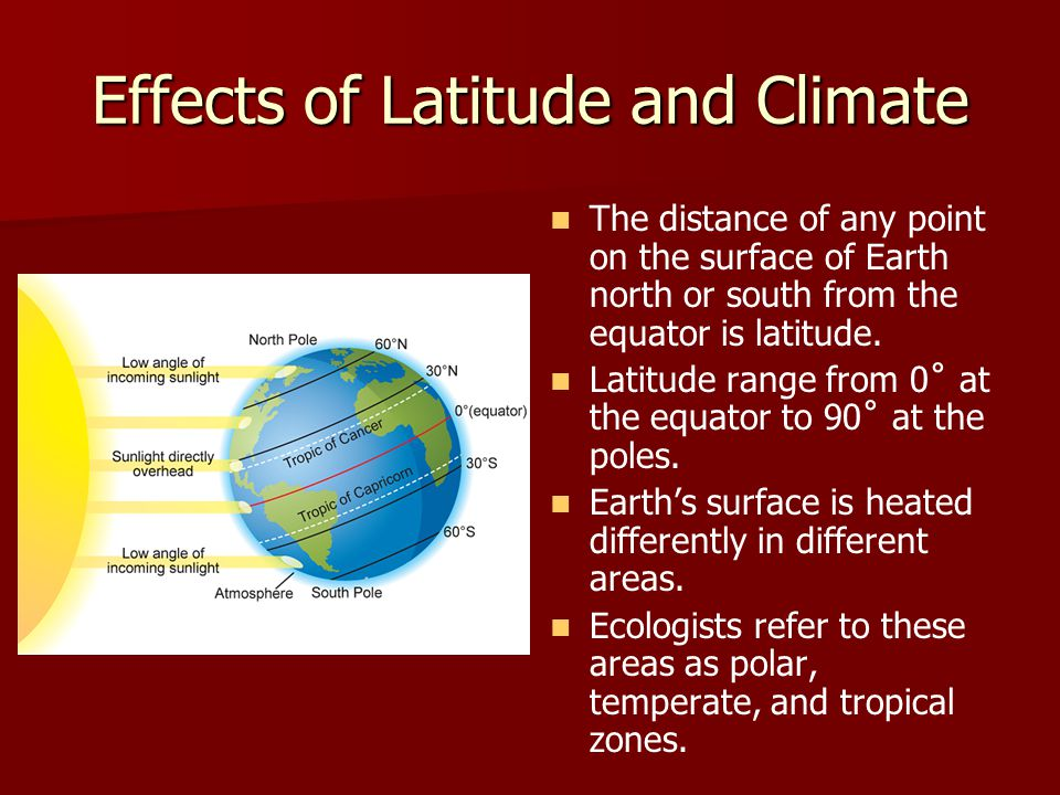 Effects of Latitude and Climate