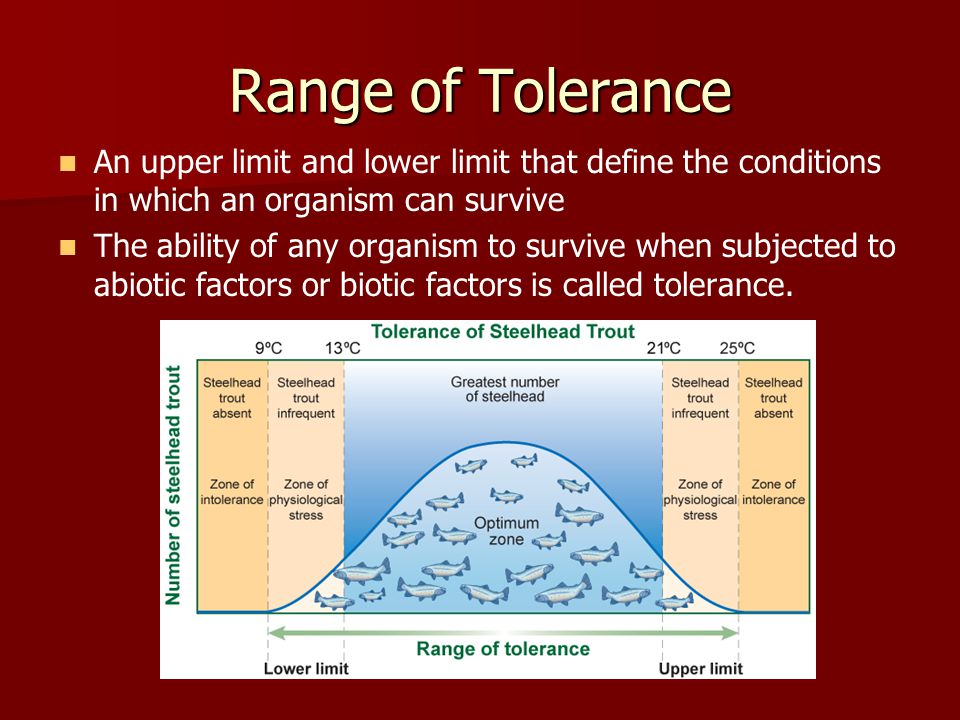Range of Tolerance An upper limit and lower limit that define the conditions in which an organism can survive.