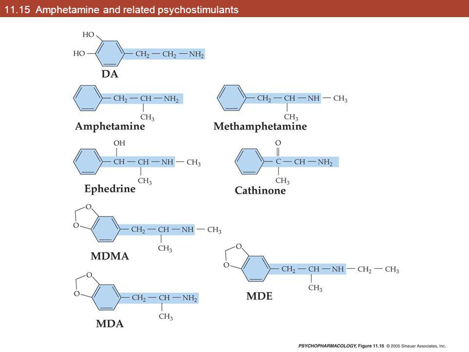 11.15 Amphetamine and related psychostimulants