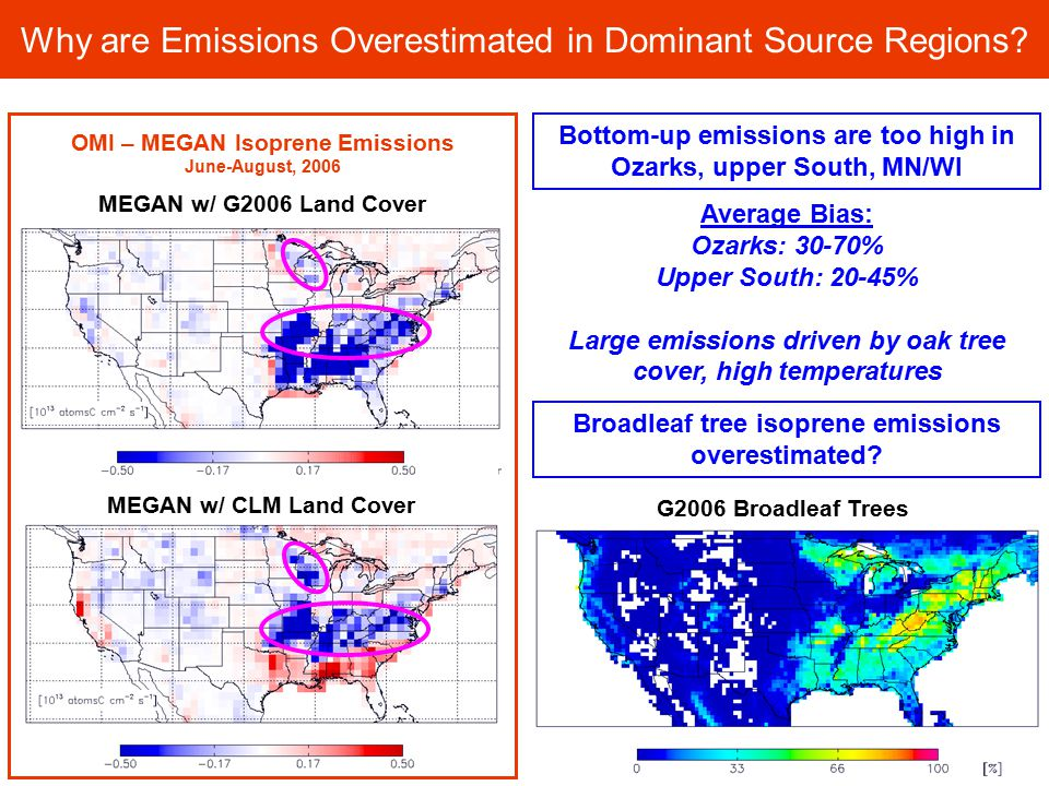 Why are Emissions Overestimated in Dominant Source Regions