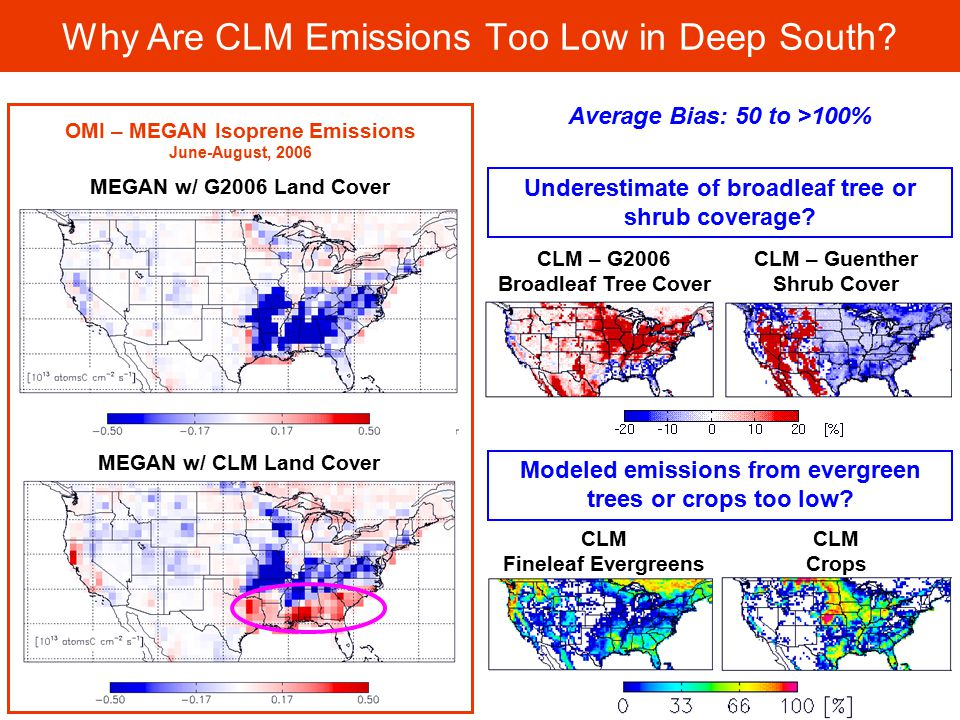 Why Are CLM Emissions Too Low in Deep South
