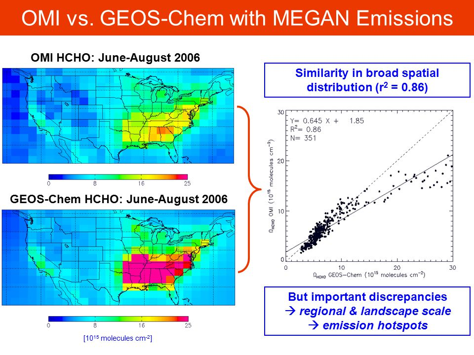 OMI vs. GEOS-Chem with MEGAN Emissions