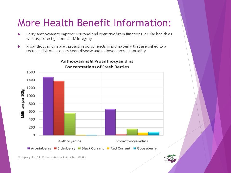 More Health Benefit Information: