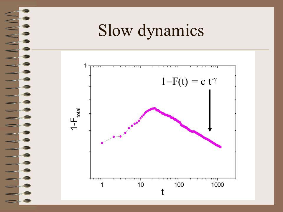 Slow dynamics 1-F(t) = c t-g