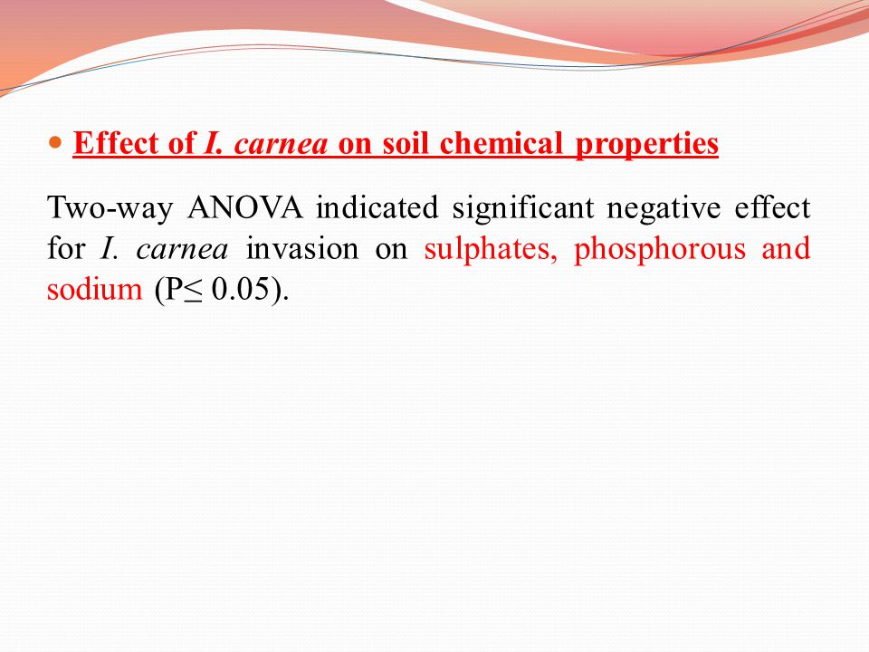 Effect of I. carnea on soil chemical properties
