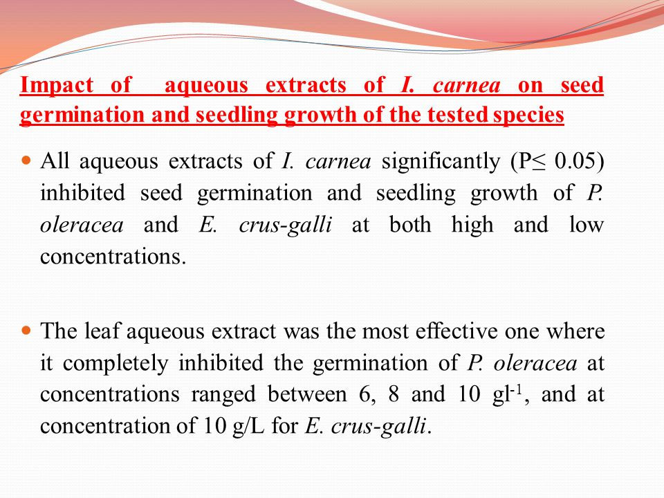Impact of aqueous extracts of I