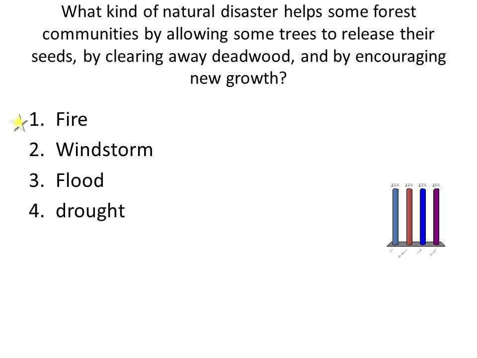 Fire Windstorm Flood drought
