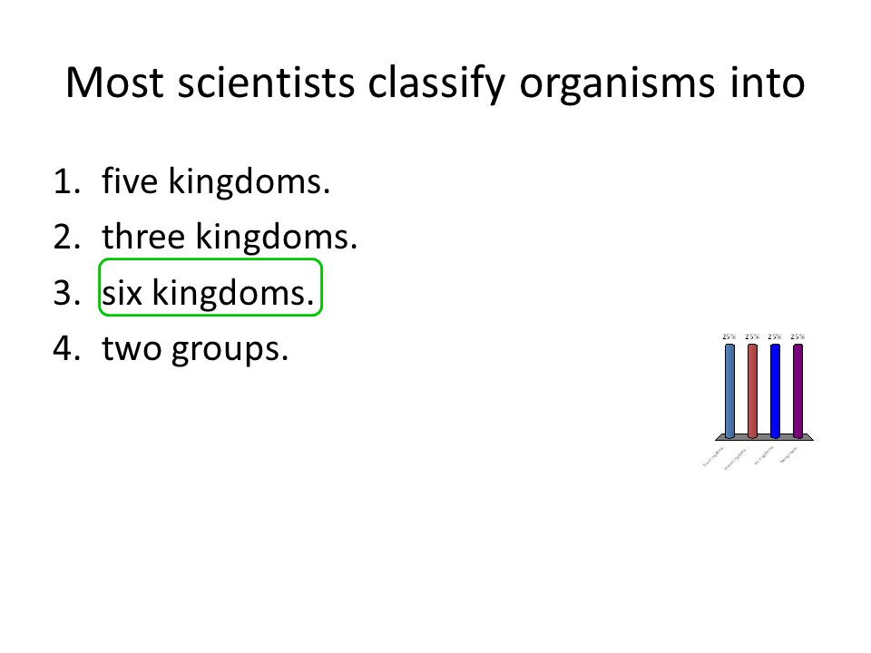 Most scientists classify organisms into