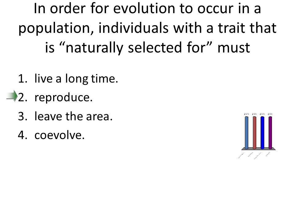 In order for evolution to occur in a population, individuals with a trait that is naturally selected for must