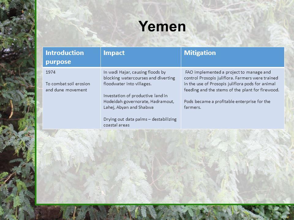 Yemen Introduction purpose Impact Mitigation 1974