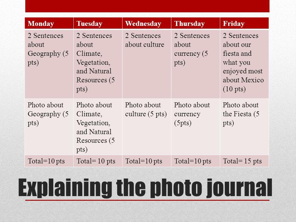 Explaining the photo journal