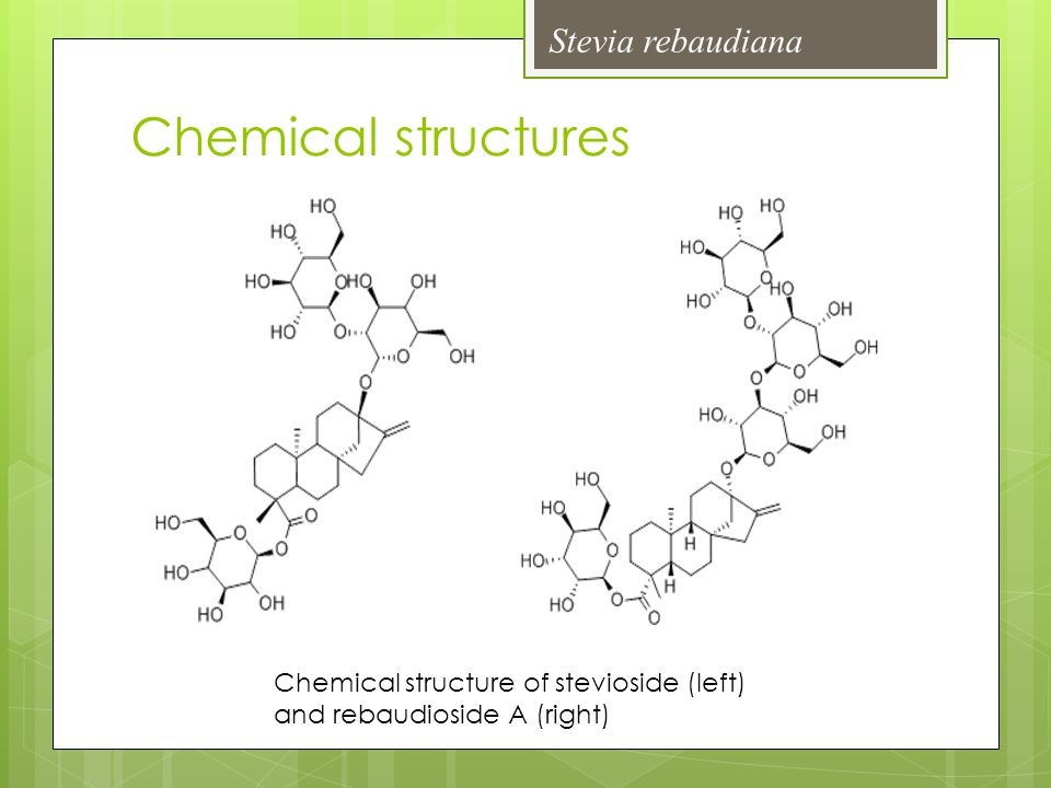 Chemical structures Stevia rebaudiana