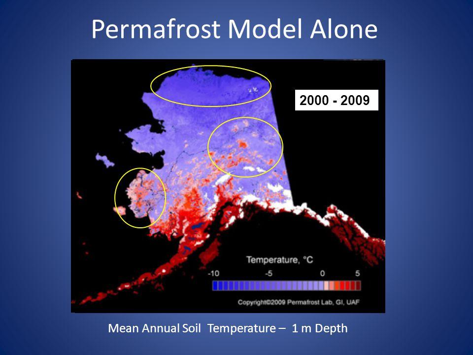 Permafrost Model Alone