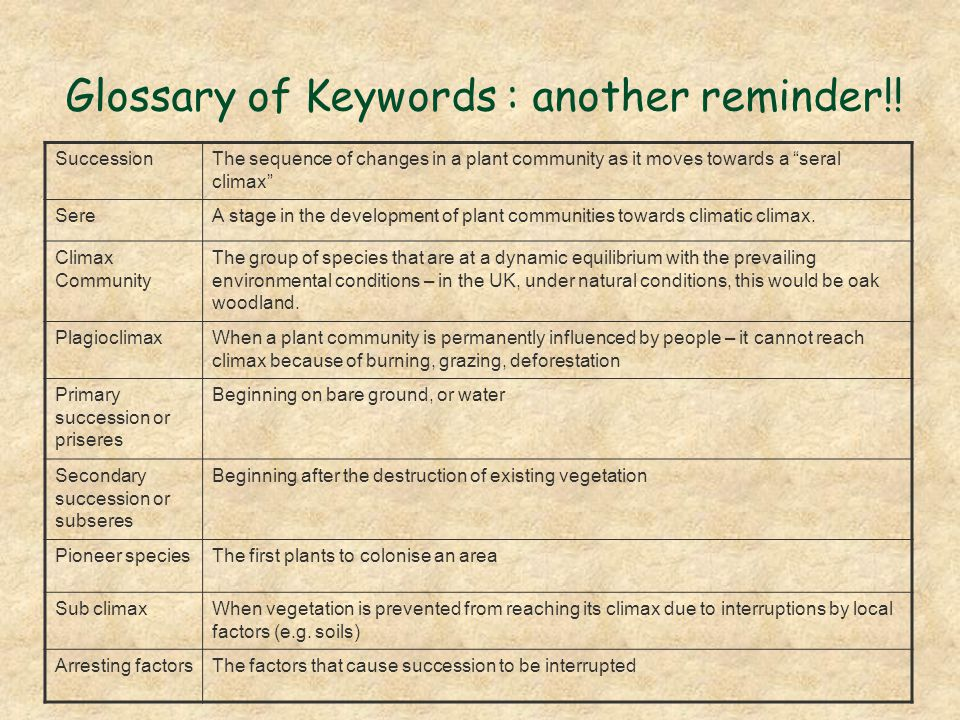 Glossary of Keywords : another reminder!!