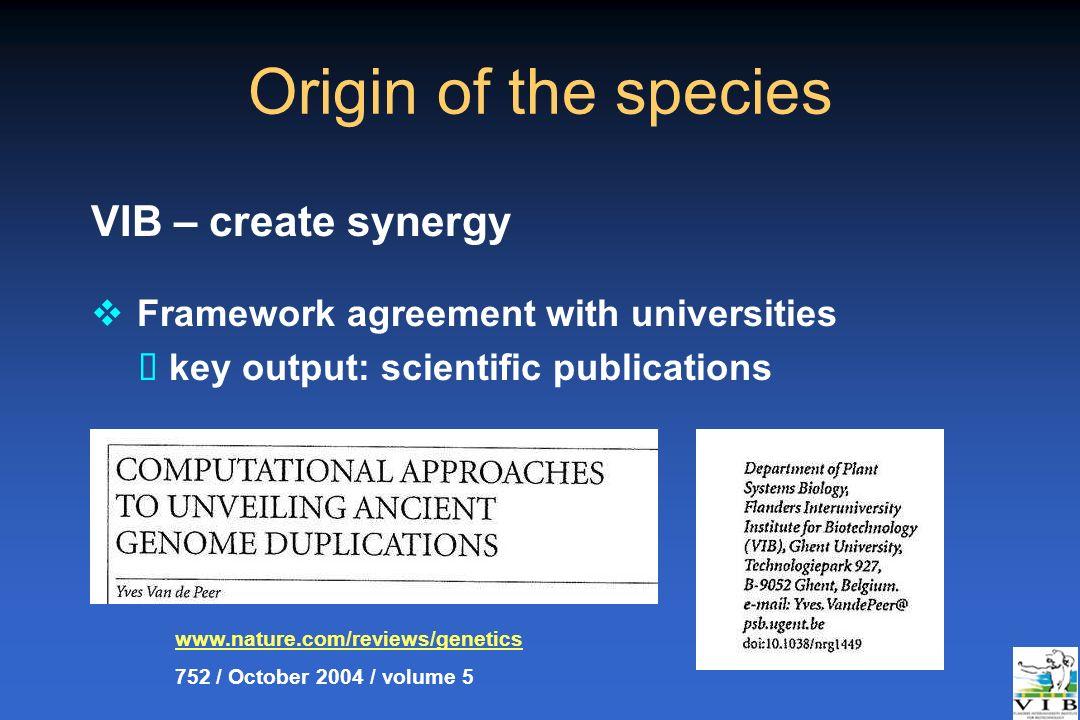 Origin of the species VIB – create synergy