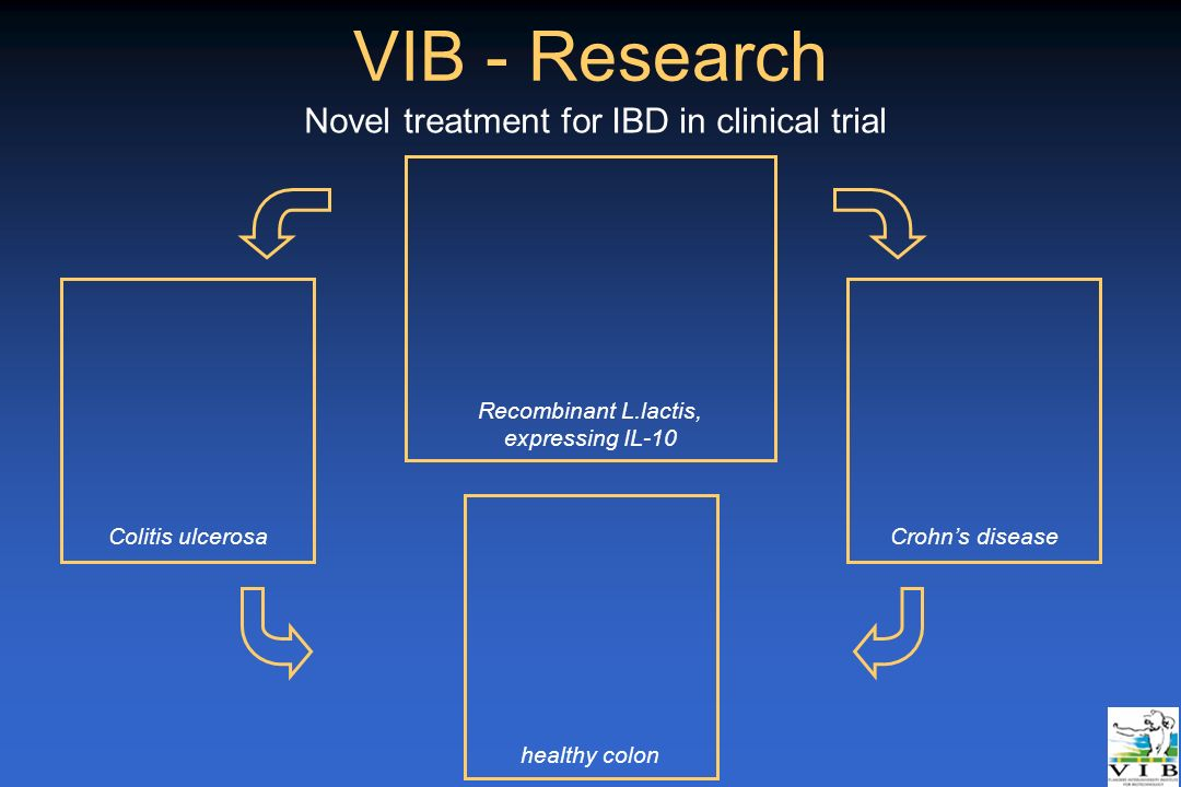 VIB - Research Novel treatment for IBD in clinical trial