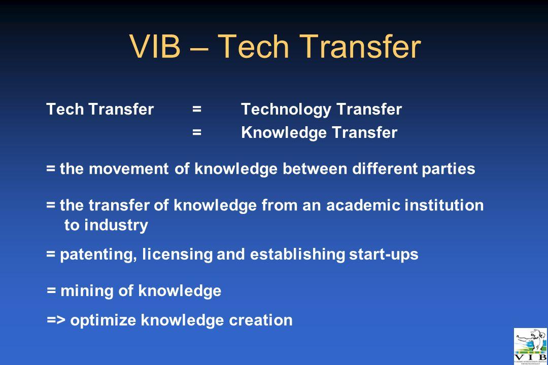 VIB – Tech Transfer Tech Transfer = Technology Transfer