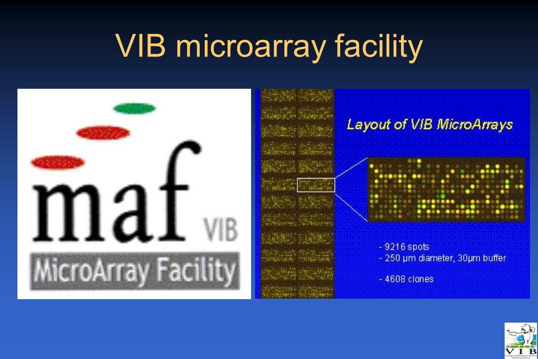 VIB microarray facility