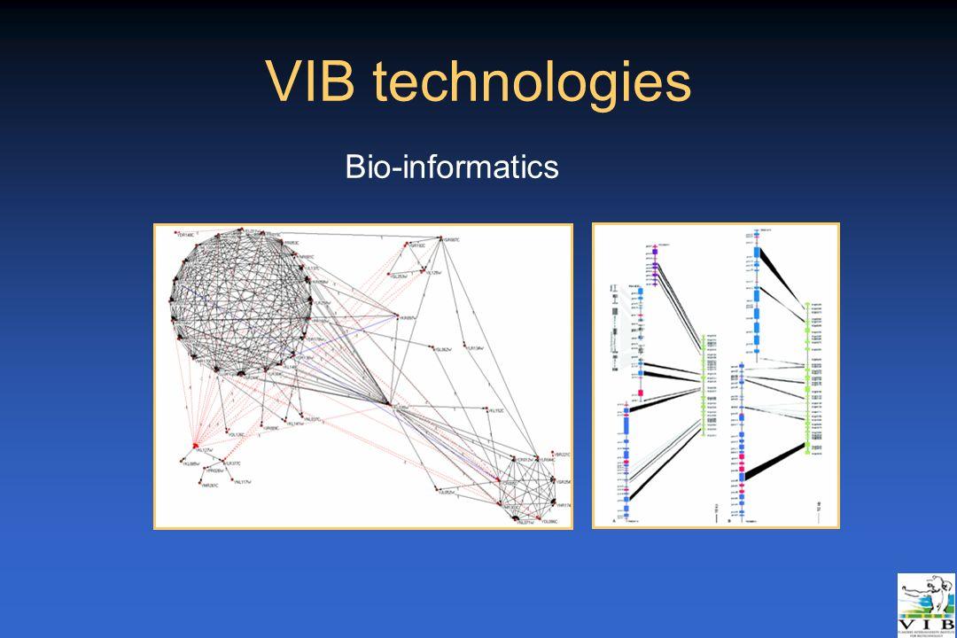 VIB technologies Bio-informatics _Rotterdam 21/04/05