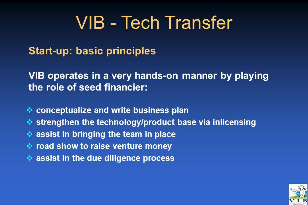 VIB - Tech Transfer Start-up: basic principles