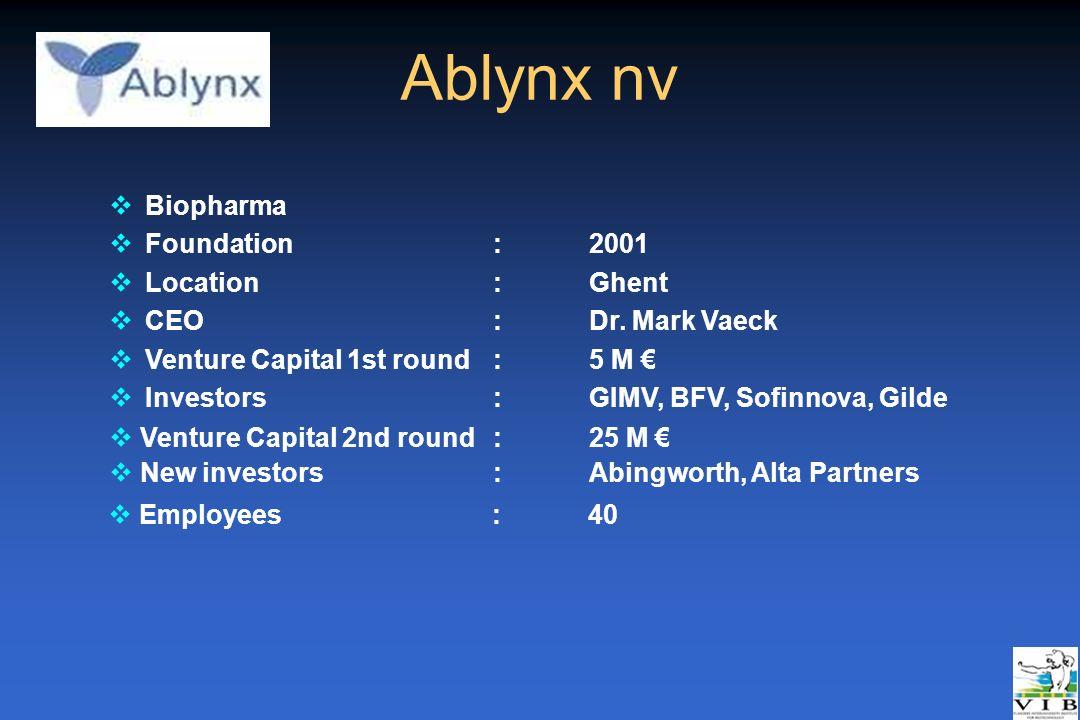 Ablynx nv Biopharma Foundation : 2001 Location : Ghent