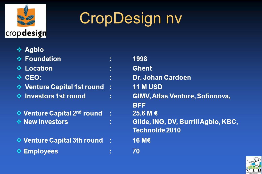 CropDesign nv Agbio Foundation : 1998 Location : Ghent