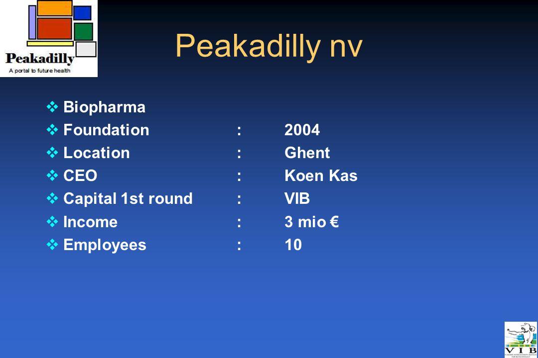 Peakadilly nv Biopharma Foundation : 2004 Location : Ghent