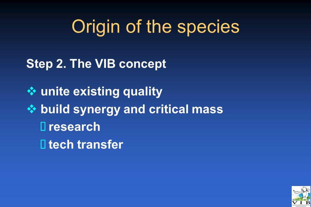 Origin of the species Step 2. The VIB concept unite existing quality