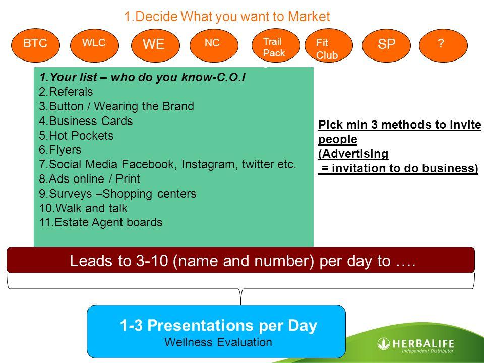 1-3 Presentations per Day