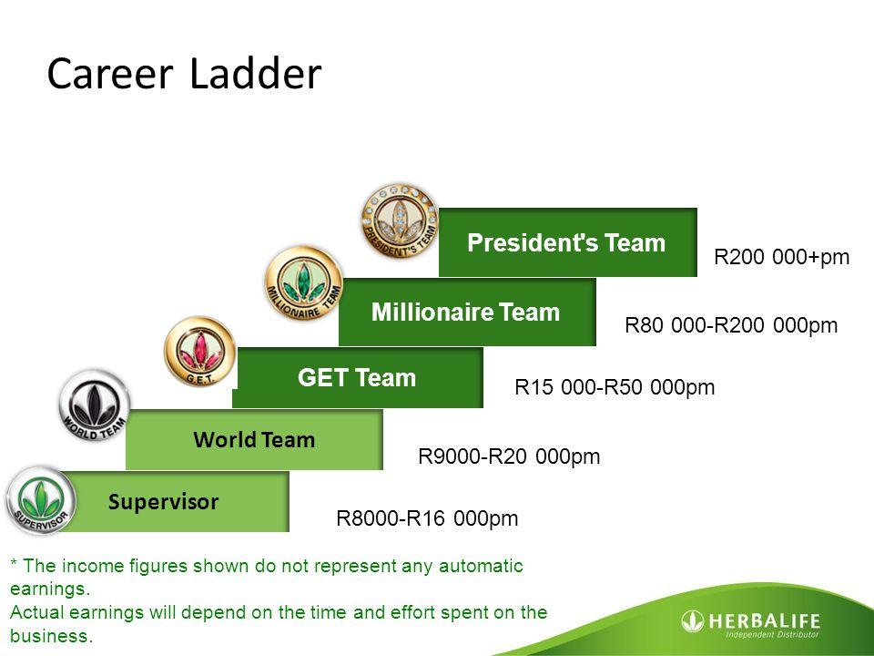 Career Ladder President s Team Millionaire Team GET Team World Team