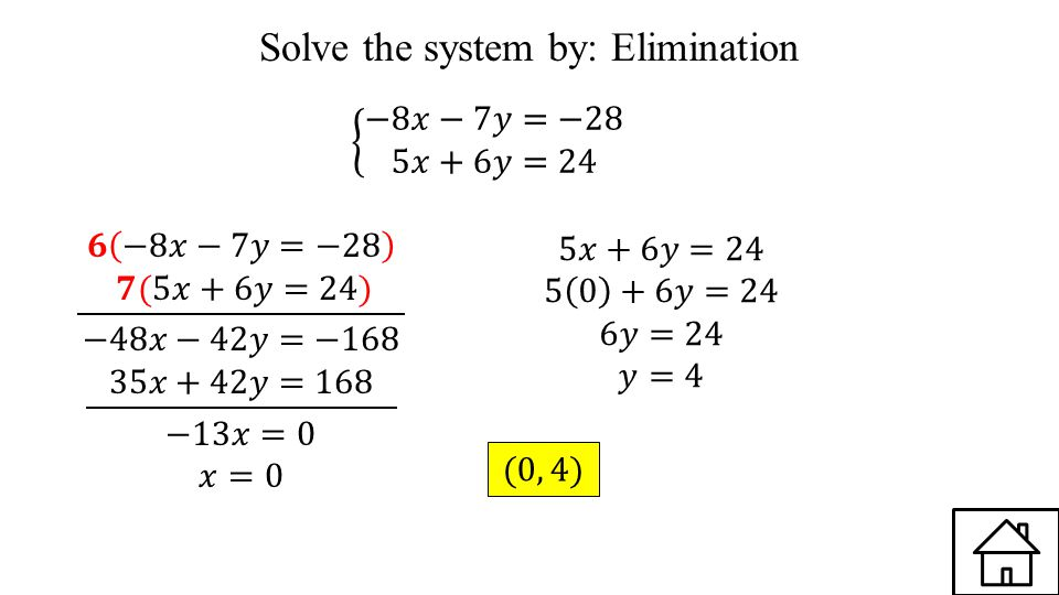 Solve the system by: Elimination