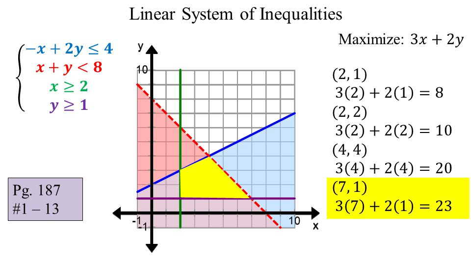 Linear System of Inequalities