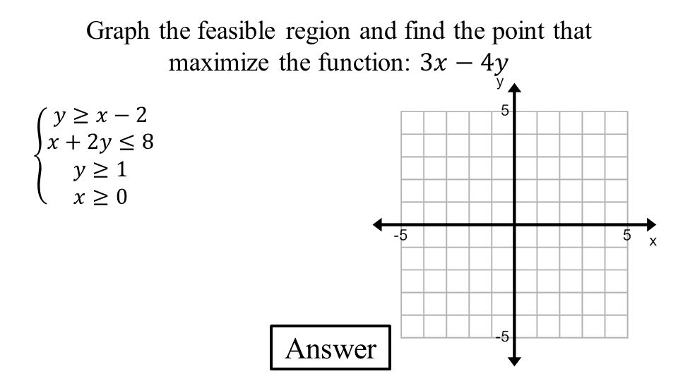 Graph the feasible region and find the point that maximize the function: 3𝑥−4𝑦