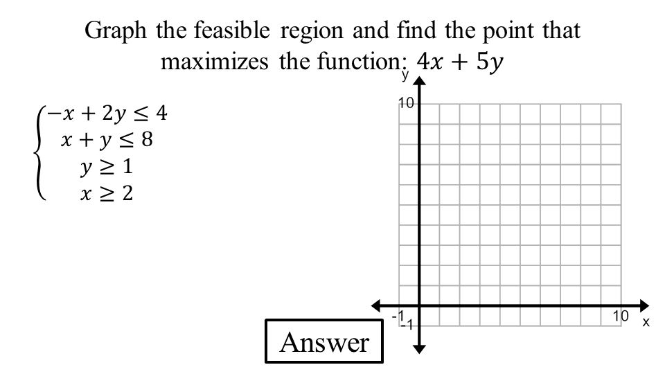 Graph the feasible region and find the point that maximizes the function: 4𝑥+5𝑦