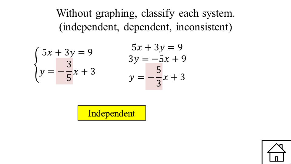 Without graphing, classify each system