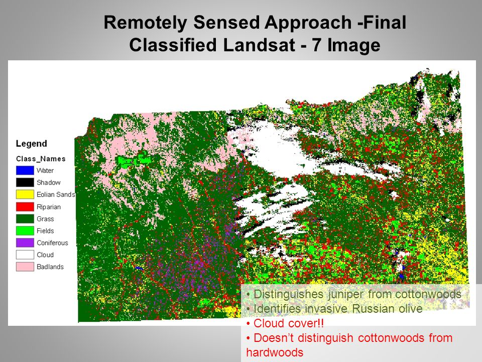 Remotely Sensed Approach -Final Classified Landsat - 7 Image