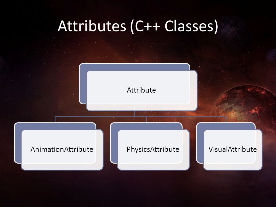 Attributes (C++ Classes)