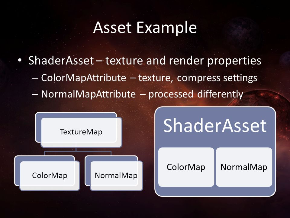 Asset Example ShaderAsset – texture and render properties