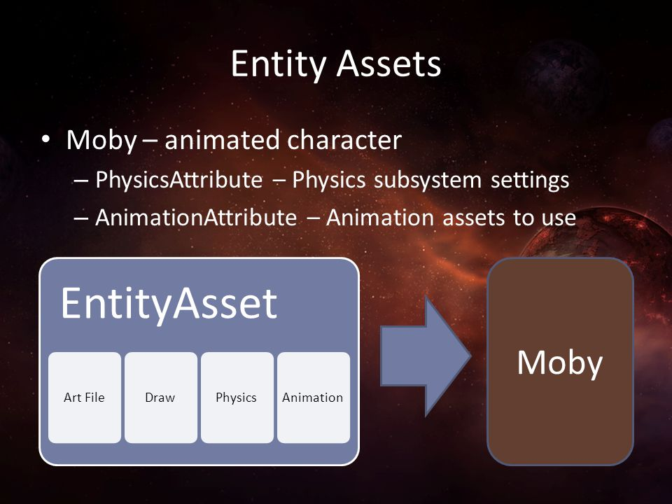 Entity Assets Moby Moby – animated character