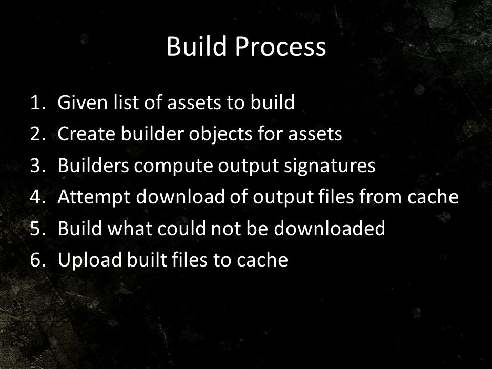 Build Process Given list of assets to build