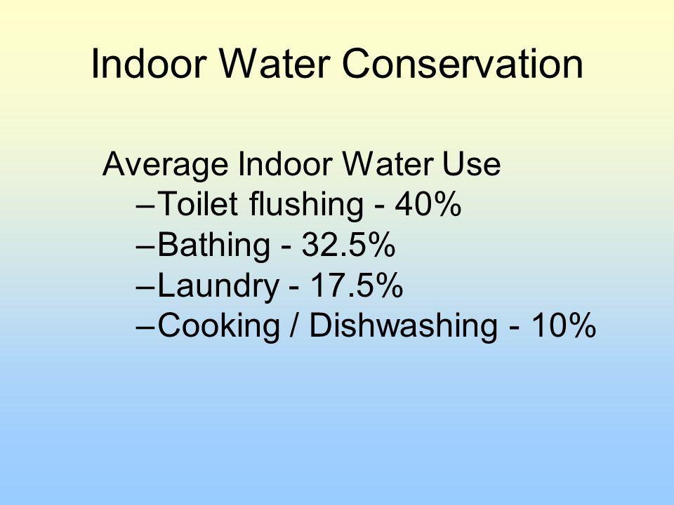 Indoor Water Conservation